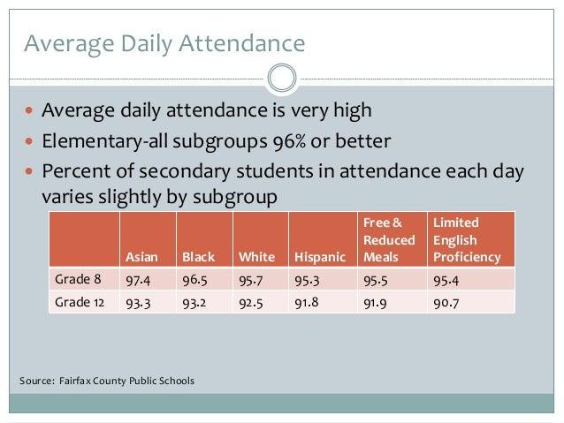 Addressing School Attendance Issues in Fairfax County Slide 3