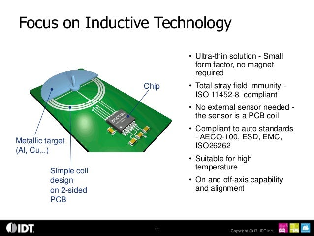 Addressing The Challenges Of Position Sensor Solutions In