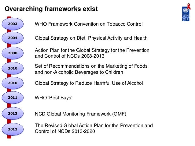 determinants of global strategic planning formuluarity Global plan of action on social determinants of health who secretariat has developed a global plan of action on social determinants of health (the global plan) that identifies and defines how the secretariat will assist member states and partners in the implementation of the rio political declaration and thus improve health equity.
