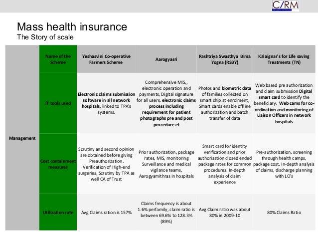 addressing vulnerability through microinsurance  1