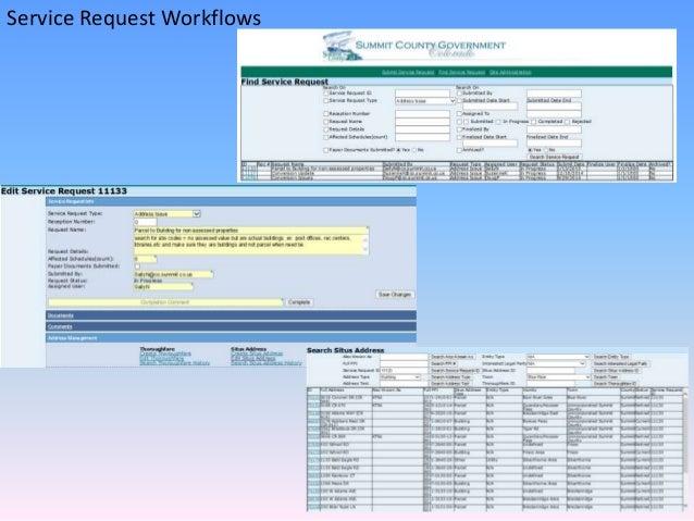Gm Schedule Of Model Updates Autos Post
