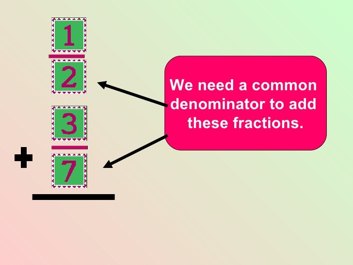 how to add fractions with unlike denomaraters