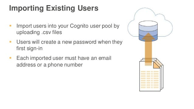 Add User Sign in and Management to your Apps with Amazon Cognito