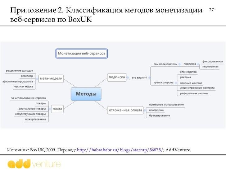 Приложение 2.   Классификация методов монетизации веб-сервисов по  BoxUK Источник:  BoxUK, 2009.  Перевод:  http://habraha...