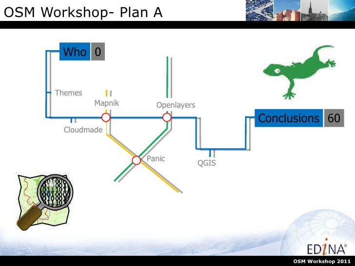 OSM Workshop- Plan A OSM Workshop 2011 Who Themes Cloudmade QGIS Conclusions 0 60 Panic Openlayers Mapnik