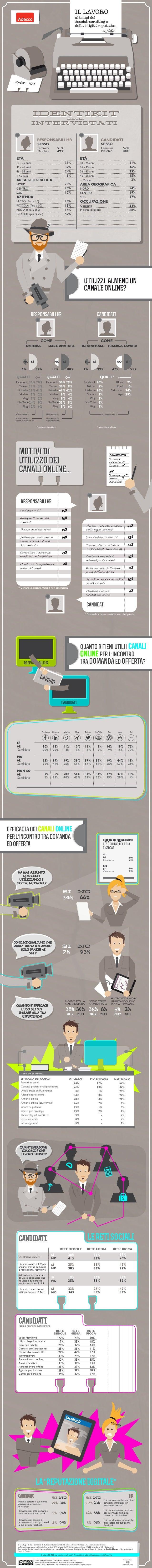 digital reputation e social recruiting indagine adecco 2013