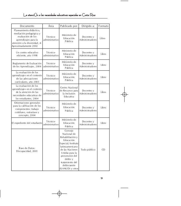 adecuaciones curriculares preguntas y respuestas del proceso