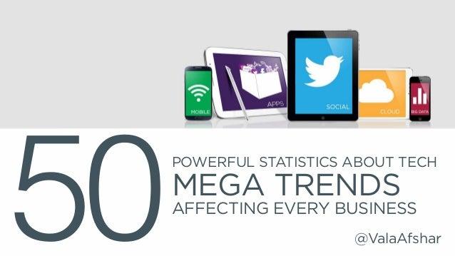50  POWERFUL STATISTICS ABOUT TECH  MEGA TRENDS  AFFECTING EVERY BUSINESS @ValaAfshar