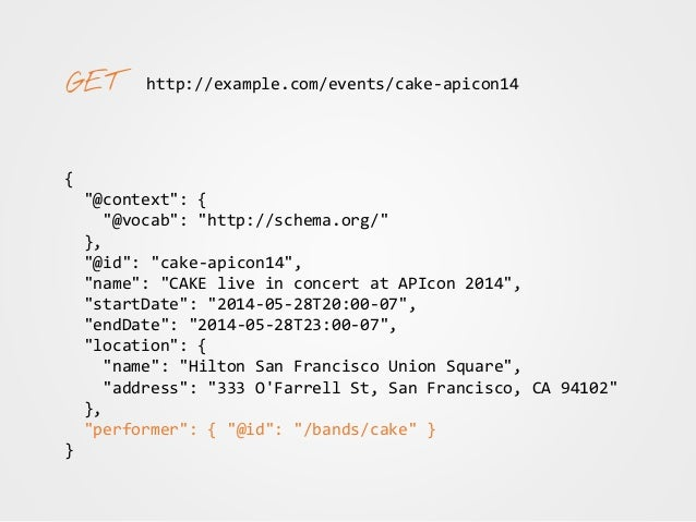 "http://example.com/events/cake-apicon14 { ""@context"": ""/contexts/event.jsonld"", ""id"": ""cake-apicon14"", ""name"": ""CAKE live ..."