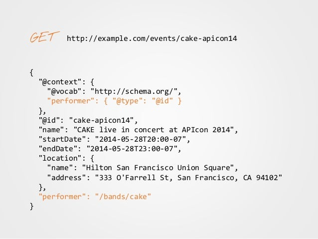 """http://example.com/events/cake-apicon14 { """"id"""": """"cake-apicon14"""", """"name"""": """"CAKE live in concert at APIcon 2014"""", """"startDate..."""