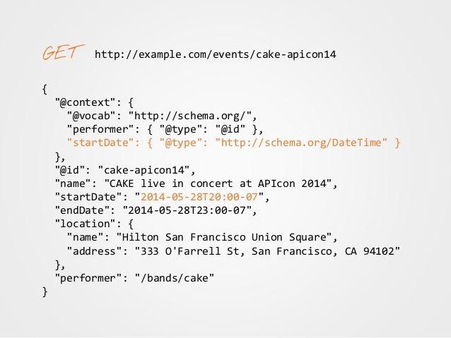 http://example.com/events/cake-apicon14 HTTP/1.1 200 OK Content-Type: application/json Link: </contexts/event.jsonld>; rel...