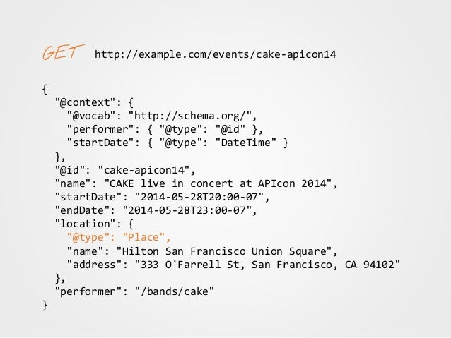 """http://example.com/events/ { """"@id"""": """"/events/"""", """"@type"""": """"Collection"""", """"member"""": [ ... ], ... """"operation"""": { """"@type"""": """"htt..."""
