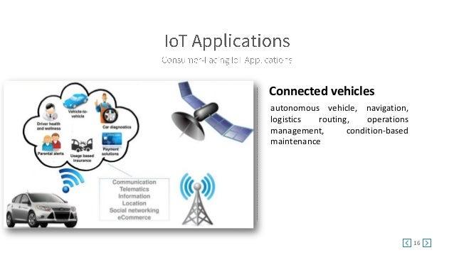 حلقة تكنولوجية 8 تطبيقات الأشياء المتصلة على الأنترنت
