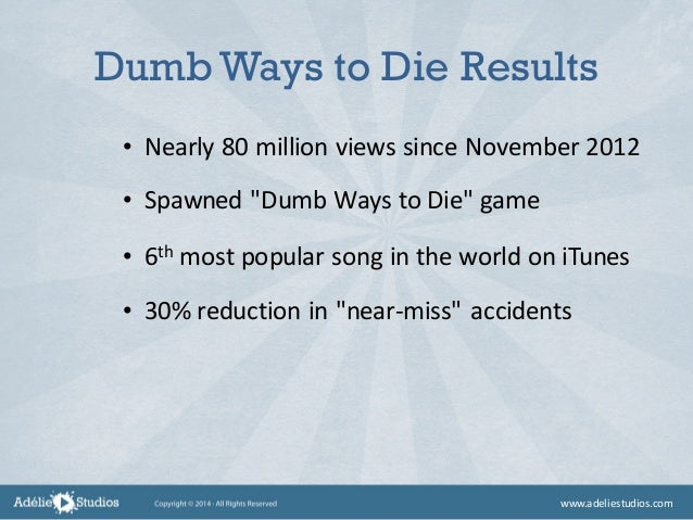"""• Nearly 80 million views since November 2012 Dumb Ways to Die Results • Spawned """"Dumb Ways to Die"""" game • 6th most popula..."""