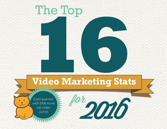 Video Marketing Stats forEven punnier with 24% more cat video puns!
