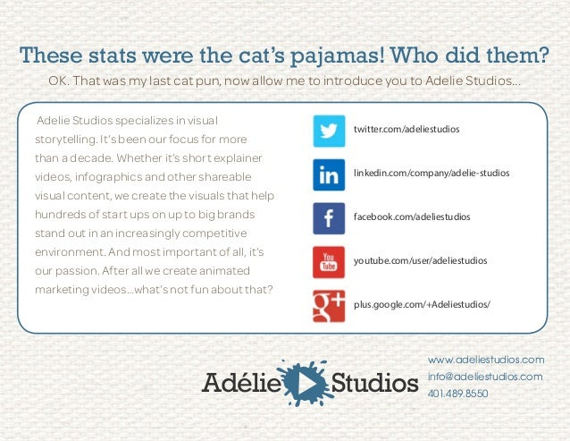 These stats were the cat's pajamas! Who did them? OK. That was my last cat pun, now allow me to introduce you to Adelie St...