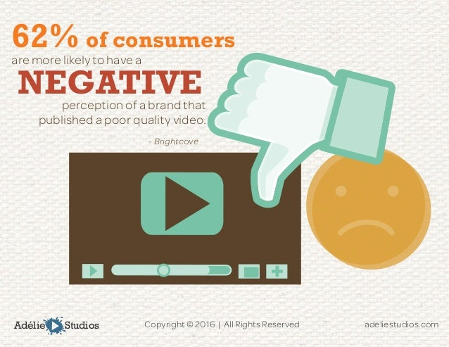 The Top 16 Video Marketing Statistics for 2016 Slide 4