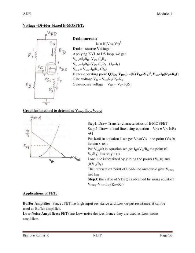 15CS32 Ade module 1