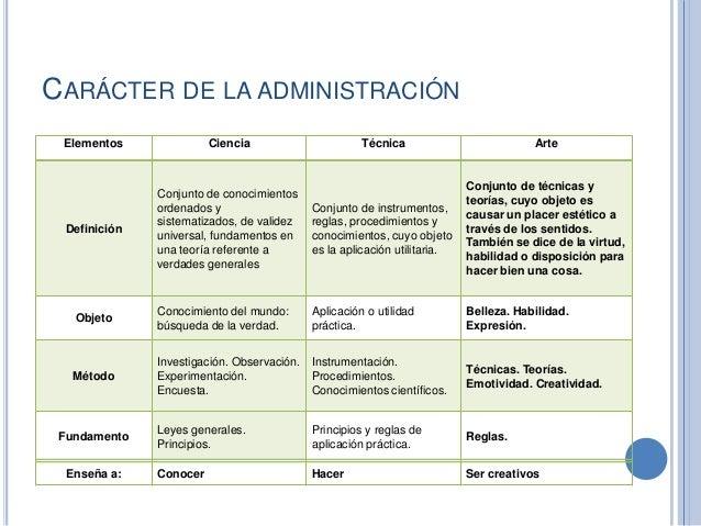 Introducci n a la administraci n for Que es tecnica de oficina wikipedia