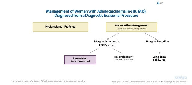 6 AIS                                         Management of Women with Adenocarcinoma in-situ (AIS)                       ...