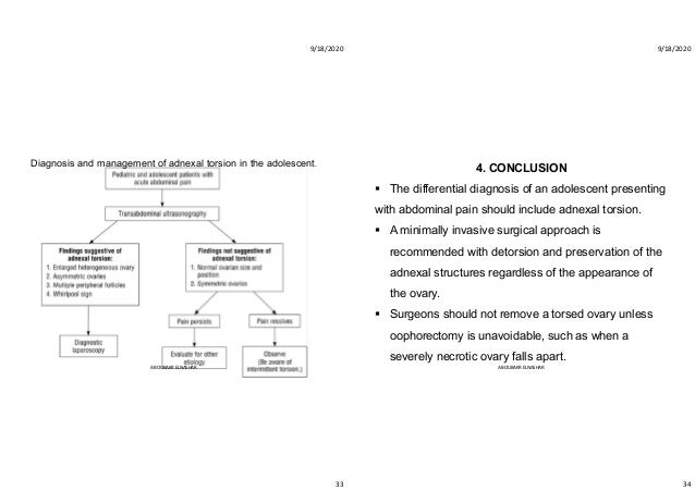 9/18/2020 33 Diagnosis and management of adnexal torsion in the adolescent. ABOUBAKR ELNASHAR 9/18/2020 34 4. CONCLUSION ...