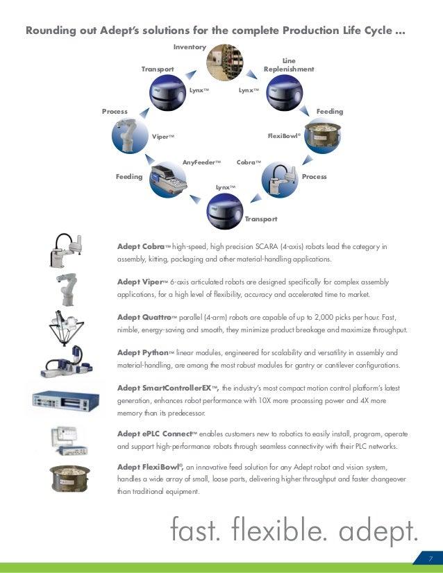 adept lynx mobile robot brochure 7 638?cb=1439507651 adept lynx mobile robot brochure Kiva Robots at creativeand.co