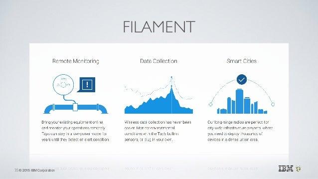 「Filament blockchain」の画像検索結果