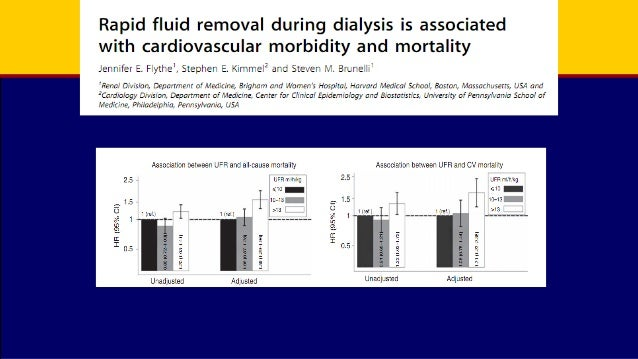 Mpo study high flux dialysis