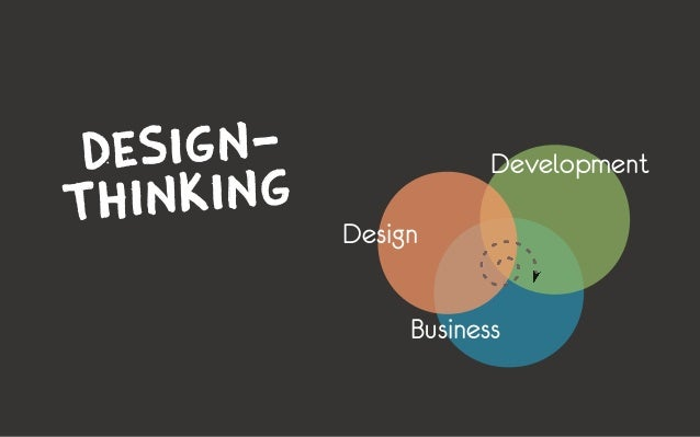 DesignThinking  Development Design Business