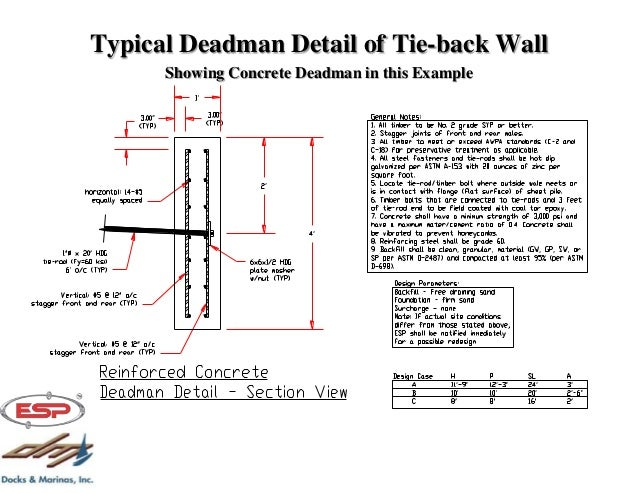 examples of wall capsaluminum - Reinforced Concrete Wall Design Example