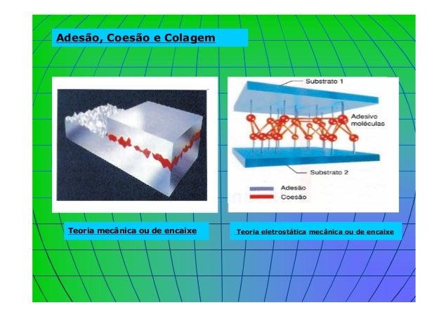 Adesivo A Base De Lidocaina ~ Adesivo a base de resina epóxi; Resina Epóxi