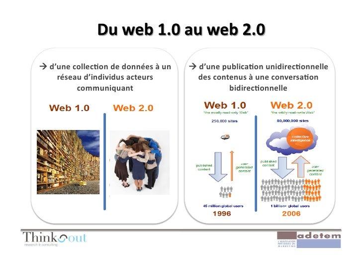 Cosmétique et réseaux sociaux Slide 3
