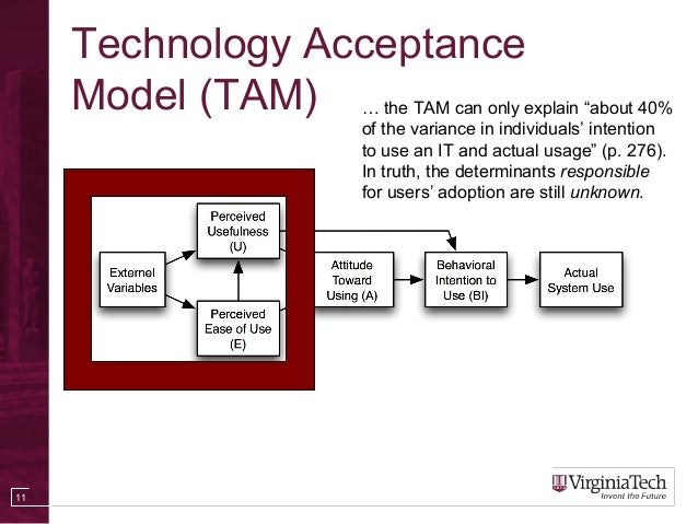 dissertation technology acceptance model Technology acceptance model (tam) has been used extensively in research that looks at the acceptance of new technology (davis (2001) individuals acceptance towards internet job search mba thesis, school of management, universiti sains malaysia, penang the proceedings of the.