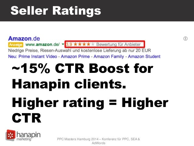 Seller Ratings ~15% CTR Boost for Hanapin clients. Higher rating = Higher CTR PPC Masters Hamburg 2014 – Konferenz für PPC...