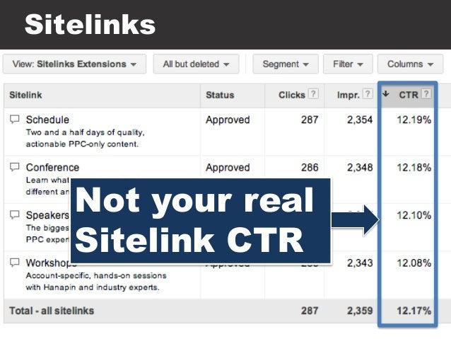 Sitelinks Not your real Sitelink CTR