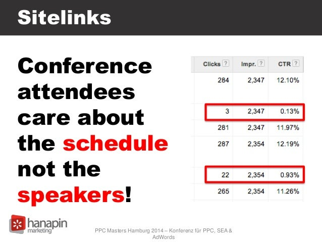 Sitelinks Conference attendees care about the schedule not the speakers! PPC Masters Hamburg 2014 – Konferenz für PPC, SEA...