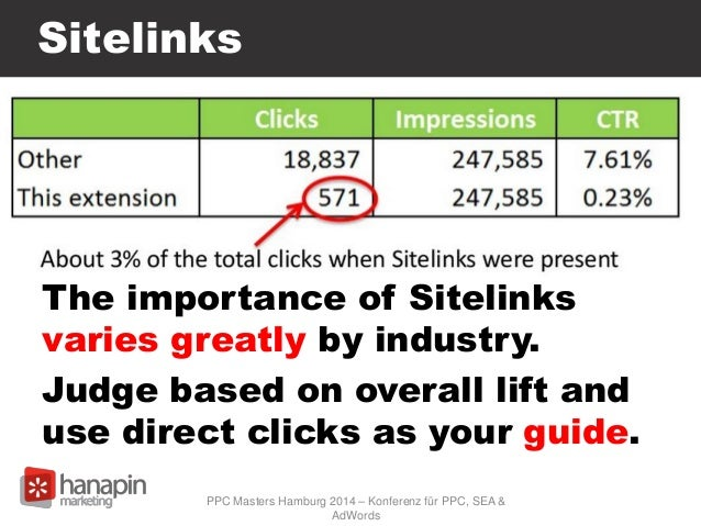 Sitelinks The importance of Sitelinks varies greatly by industry. Judge based on overall lift and use direct clicks as you...