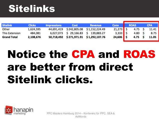 Sitelinks Notice the CPA and ROAS are better from direct Sitelink clicks. PPC Masters Hamburg 2014 – Konferenz für PPC, SE...