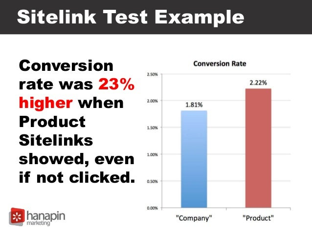Sitelink Test Example Conversion rate was 23% higher when Product Sitelinks showed, even if not clicked.