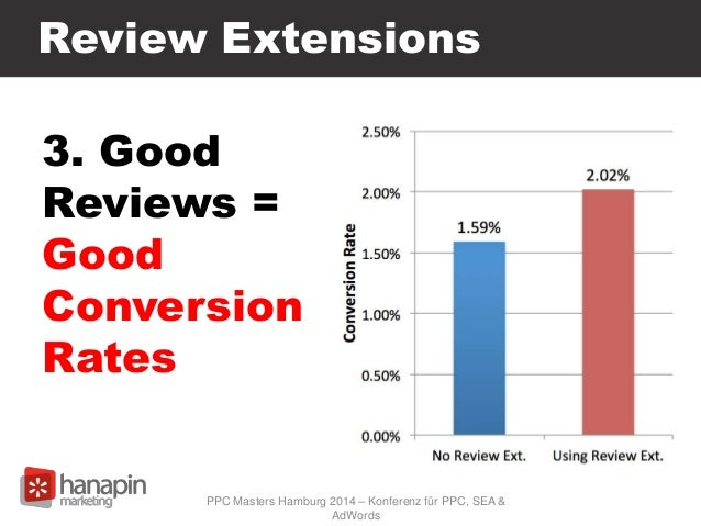 Review Extensions 3. Good Reviews = Good Conversion Rates PPC Masters Hamburg 2014 – Konferenz für PPC, SEA & AdWords