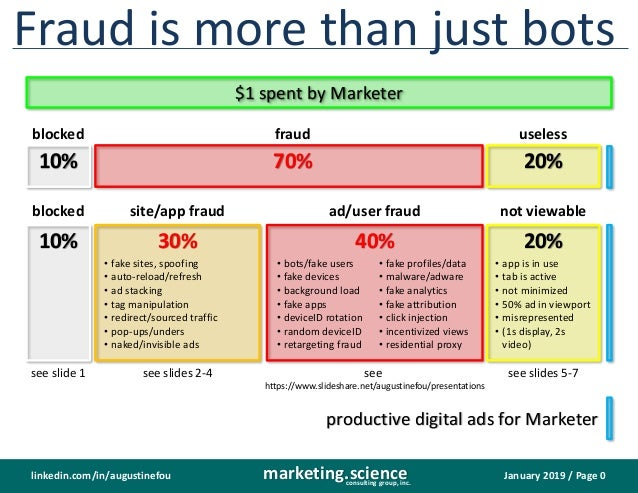 January 2019 / Page 0marketing.scienceconsulting group, inc. linkedin.com/in/augustinefou Fraud is more than just bots $1 ...