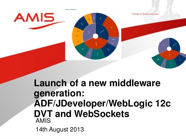 AMIS 14th August 2013 Launch of a new middleware generation: ADF/JDeveloper/WebLogic 12c DVT and WebSockets