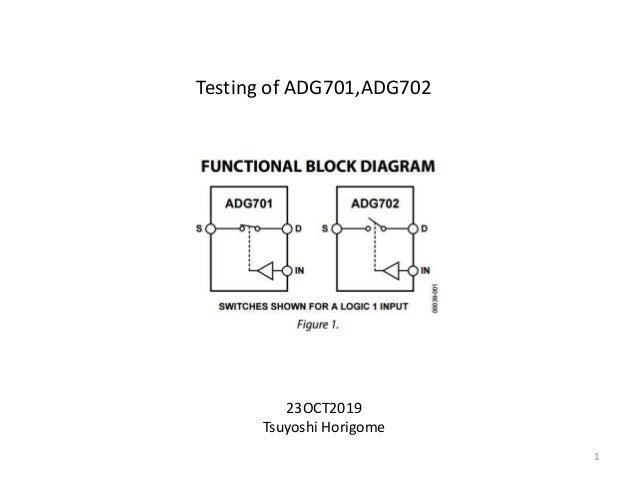Testing of ADG701,ADG702 23OCT2019 Tsuyoshi Horigome 1