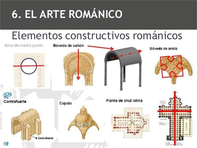 6. EL ARTE ROMÁNICO Elementos constructivos románicos