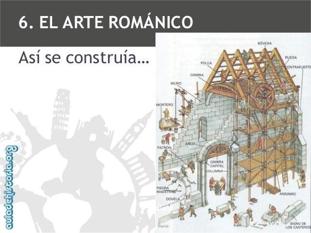 6. EL ARTE ROMÁNICO Así se construía…