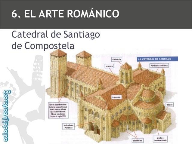 6. EL ARTE ROMÁNICO Catedral de Santiago de Compostela