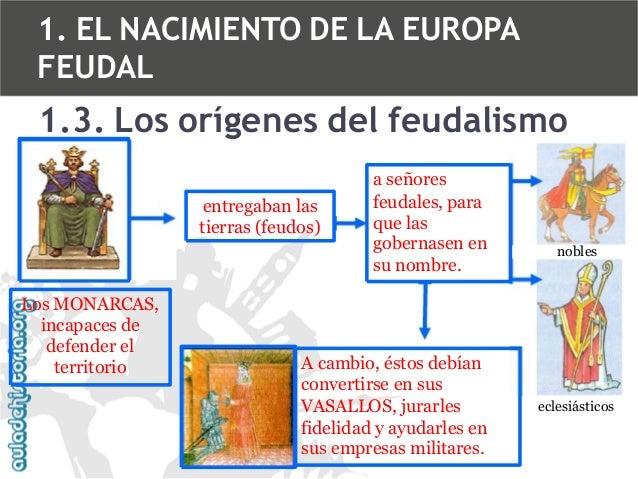 1. EL NACIMIENTO DE LA EUROPA FEUDAL  1.3. Los orígenes del feudalismo entregaban las tierras (feudos)  Los MONARCAS, inca...