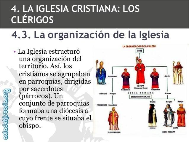 4. LA IGLESIA CRISTIANA: LOS CLÉRIGOS  4.3. La organización de la Iglesia • La Iglesia estructuró una organización del ter...