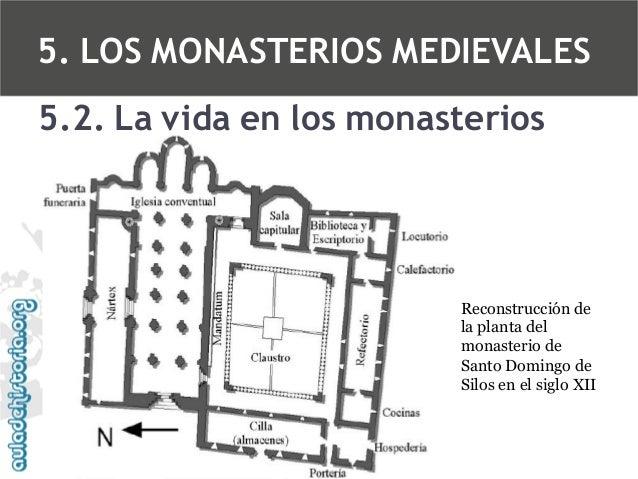 5. LOS MONASTERIOS MEDIEVALES 5.2. La vida en los monasterios  Reconstrucción de la planta del monasterio de Santo Domingo...