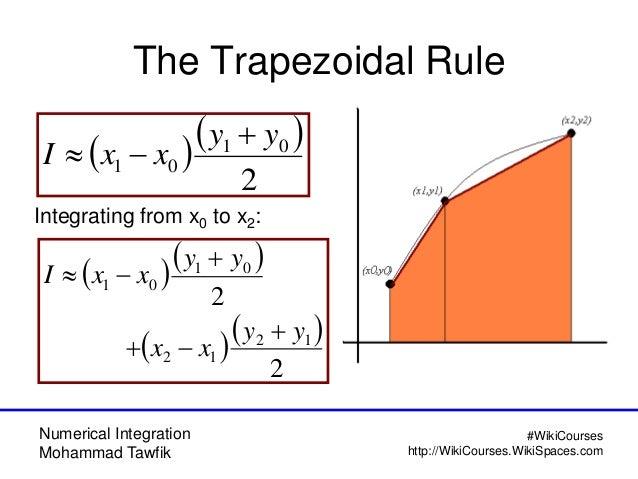 numerical integration Numerical integration of discontinuous functions: moment fitting and smart octree  simeon hubrich paolo di stolfo lászló kudela stefan kollmannsberger .